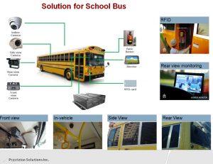 mobile cctv for truck